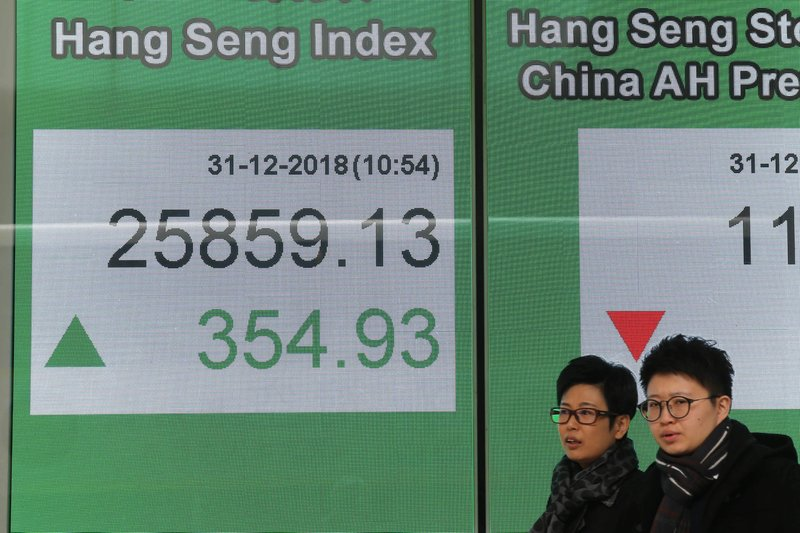 People walk past an electronic board displaying the Hong Kong share index outside a bank in Hong Kong, Monday, Dec. (AP Photo/Kin Cheung)
