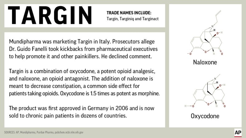 Graphic explains the drug Targin, involved in an opioid scandal in Italy; 2c x 3 1/2 inches; 96.3 mm x 88 mm;